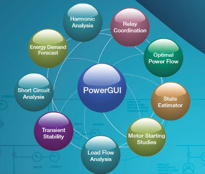 Power System Analysis And Studies